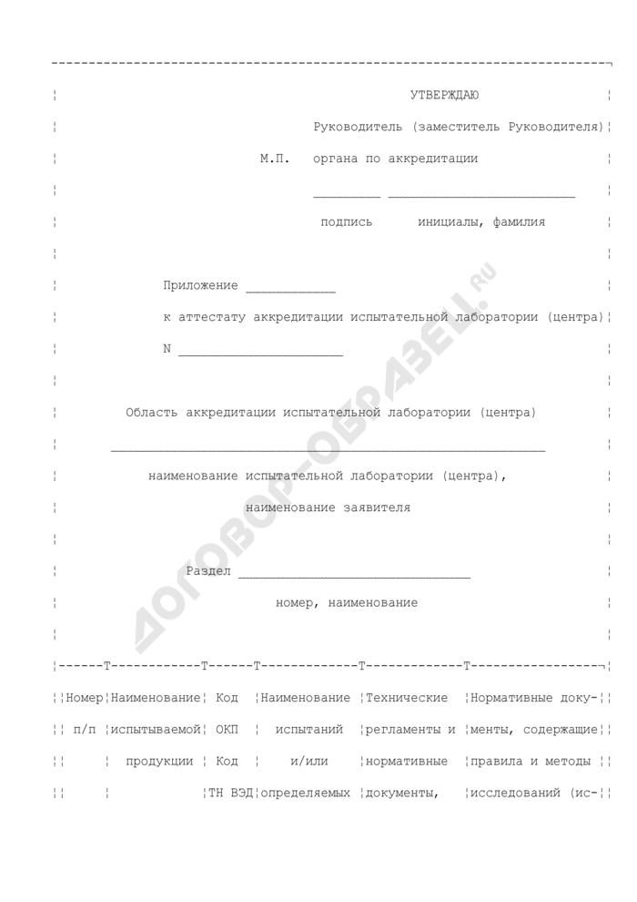 Приложение к аттестату аккредитации испытательной лаборатории (центра), выполняющей работы по подтверждению соответствия. Страница 1