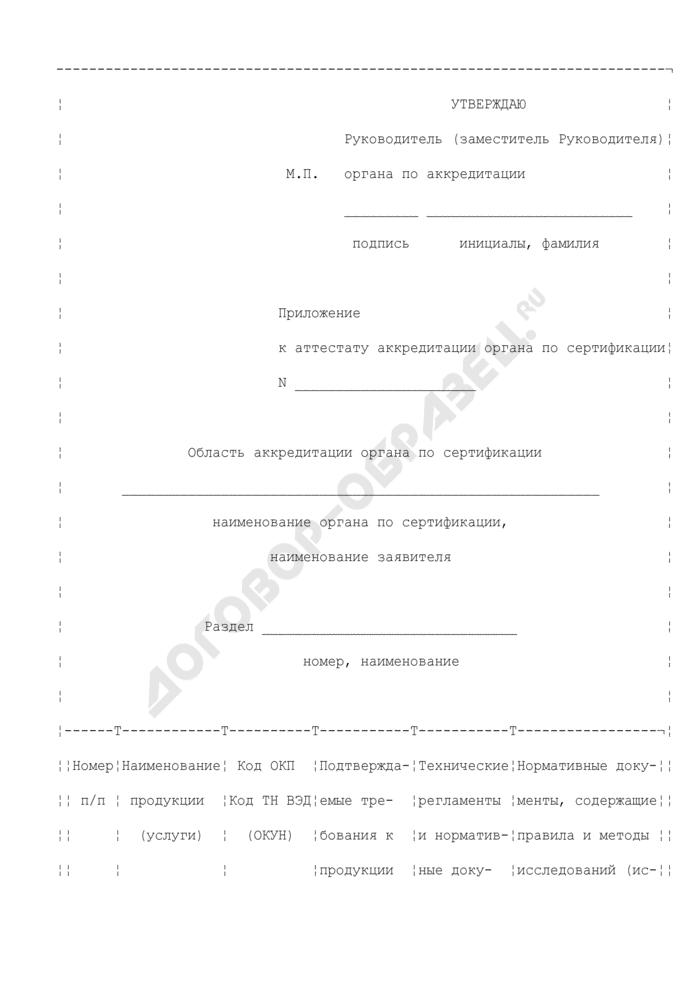 Приложение к аттестату аккредитации органа по сертификации, выполняющего работы по подтверждению соответствия. Страница 1