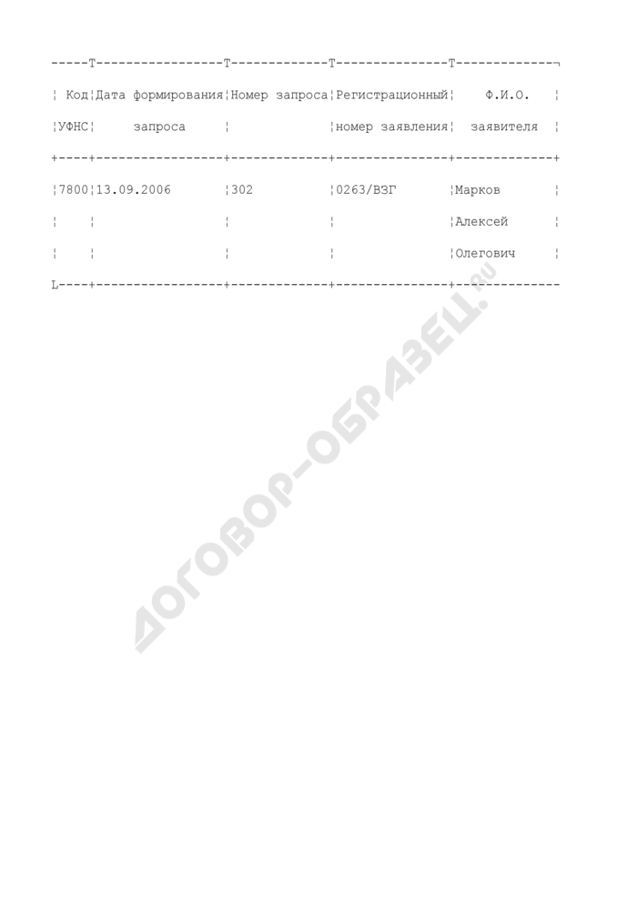 Приложение к письму о нарушении сроков исполнения запросов об отсутствии (наличии) задолженности по уплате налогов. Страница 1