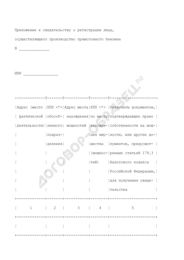 Приложение к свидетельству о регистрации лица, осуществляющего производство прямогонного бензина. Страница 1