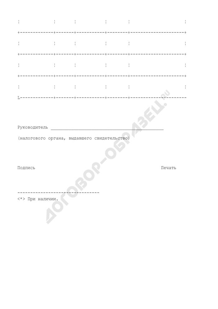 Приложение к свидетельству о регистрации лица, осуществляющего производство прямогонного бензина. Страница 2