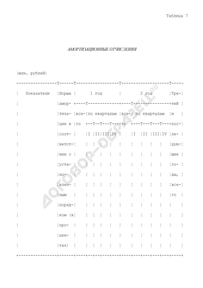 Амортизационные отчисления (приложение к бизнес-плану, представляемому претендентом в составе заявки на участие в конкурсном распределении централизованных инвестиционных ресурсов). Страница 1