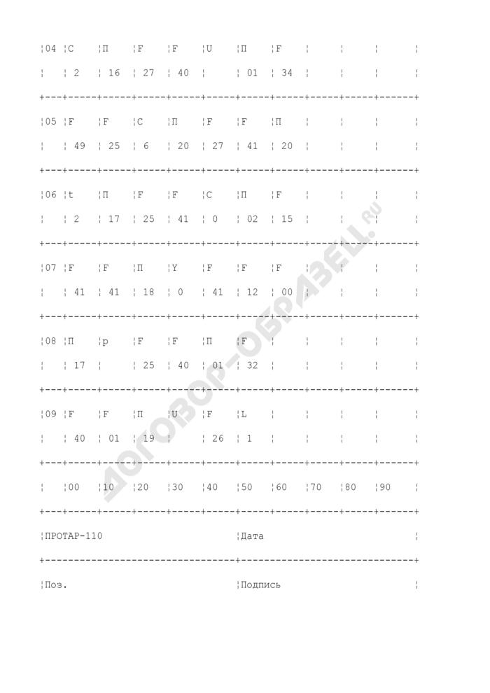Пример заполнения программы функционирования прибора в цехах АСУ ТП (ТАИ) тепловых электростанций. Форма N 8 (рекомендуемая). Страница 2