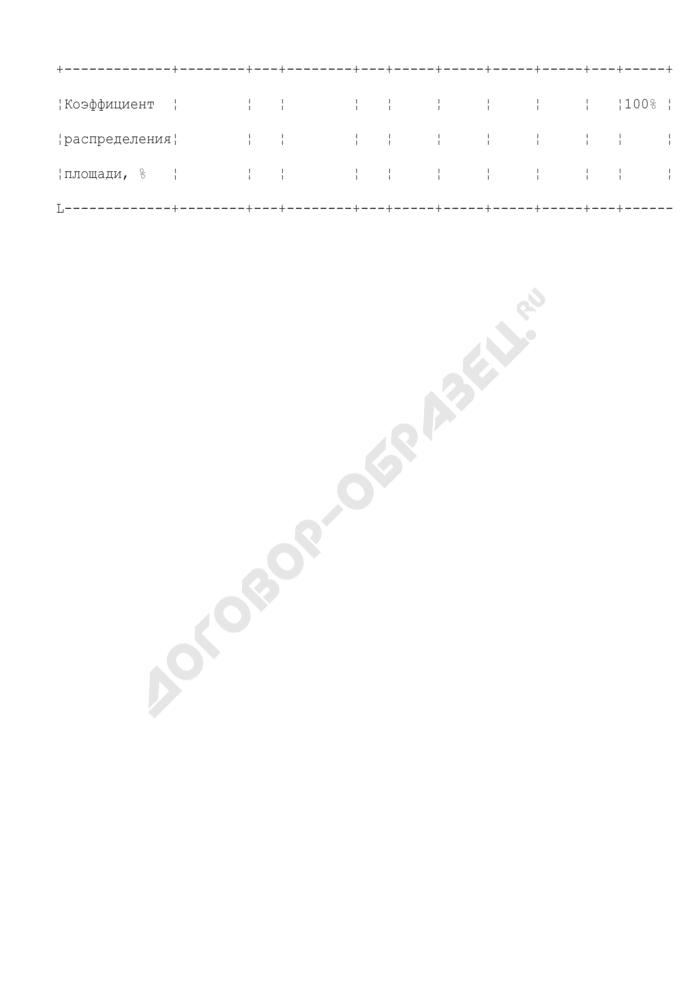 Пример распределения площади помещений по всем производственным процессам, за исключением вспомогательного производственного процесса (субсчет 31-02) (таблица 5). Страница 2