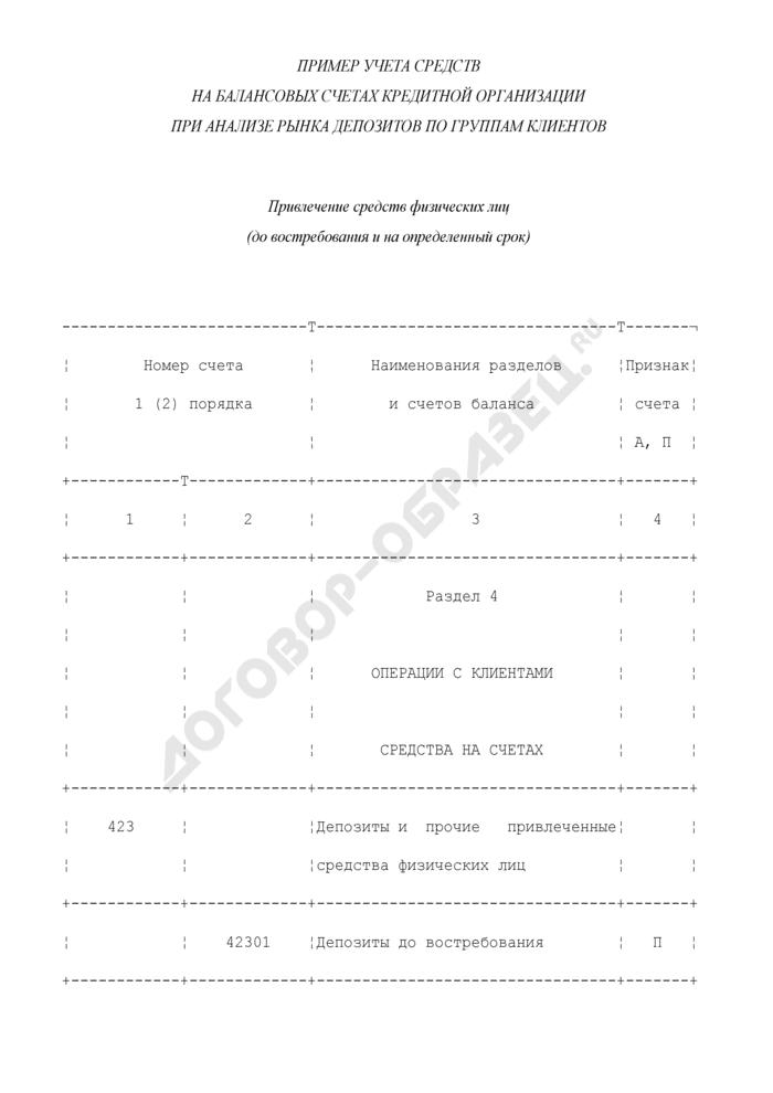 Пример учета средств на балансовых счетах кредитной организации при анализе рынка депозитов по группам клиентов. Страница 1