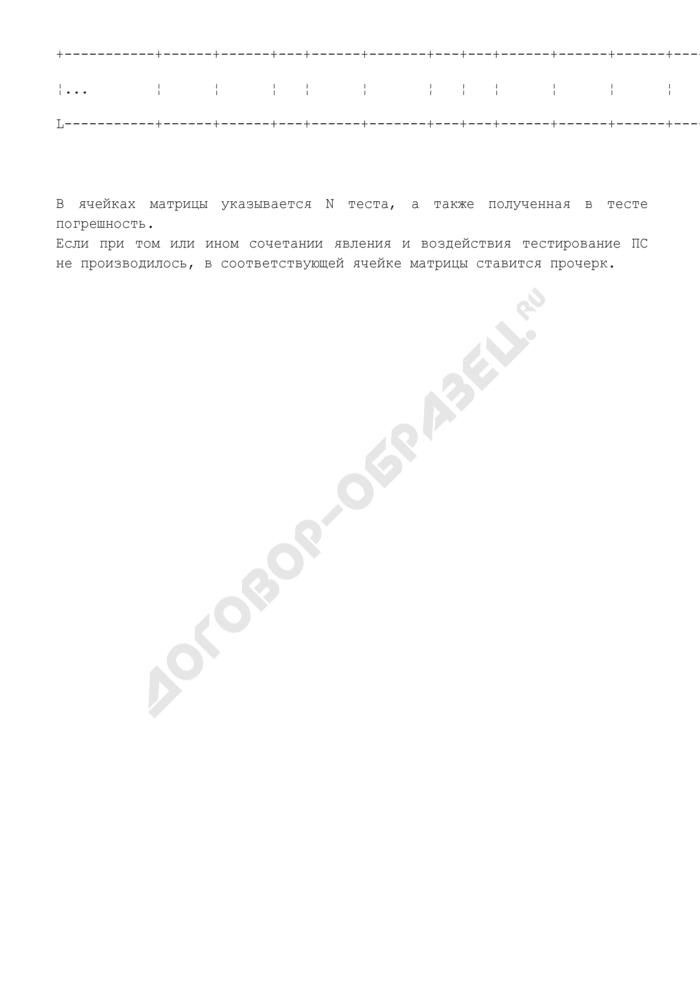 Примерная структура матрицы верификации программных средств, предназначенного для расчета напряженно-деформированного состояния строительных конструкций объектов использования атомной энергии. Страница 2