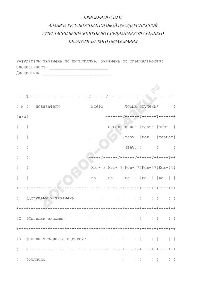 Примерная схема анализа результатов итоговой государственной аттестации выпускников по специальности среднего педагогического образования. Страница 1