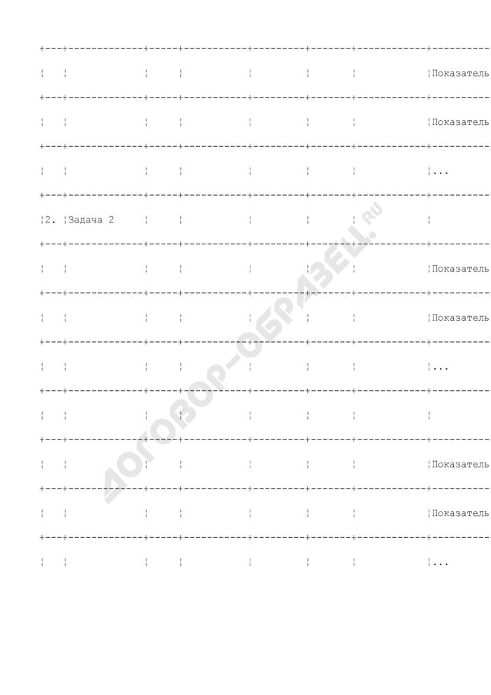 Примерная форма планируемых результатов реализации долгосрочной целевой программы Егорьевского муниципального района Московской области. Страница 2