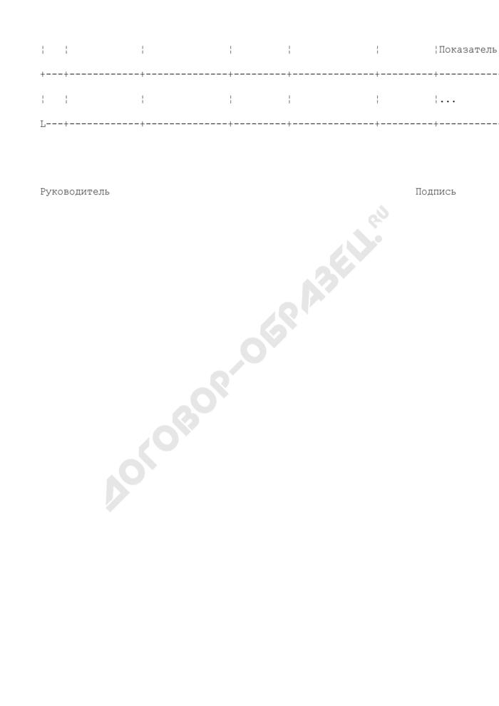 Примерная форма оценки результатов реализации долгосрочной целевой программы Егорьевского муниципального района Московской области. Страница 3