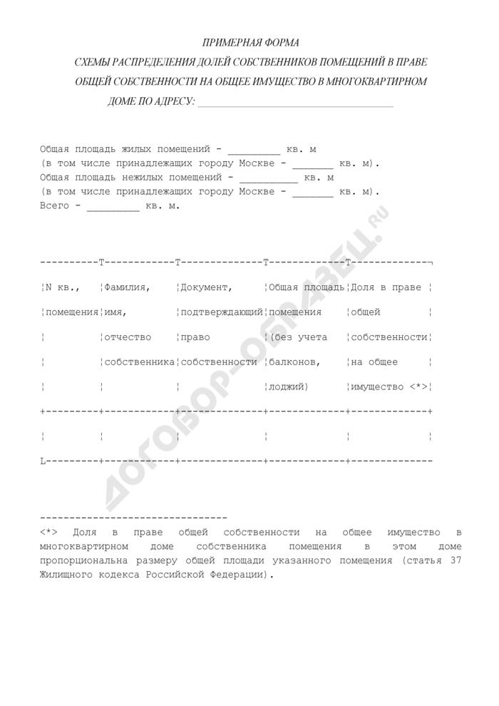 Примерная форма схемы распределения долей собственников помещений в праве общей собственности на общее имущество в многоквартирном доме в городе Москве. Страница 1