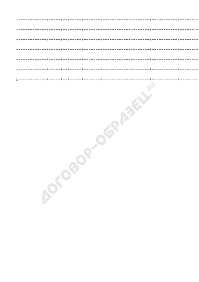Примерная форма табеля форм документов предприятия. Страница 2