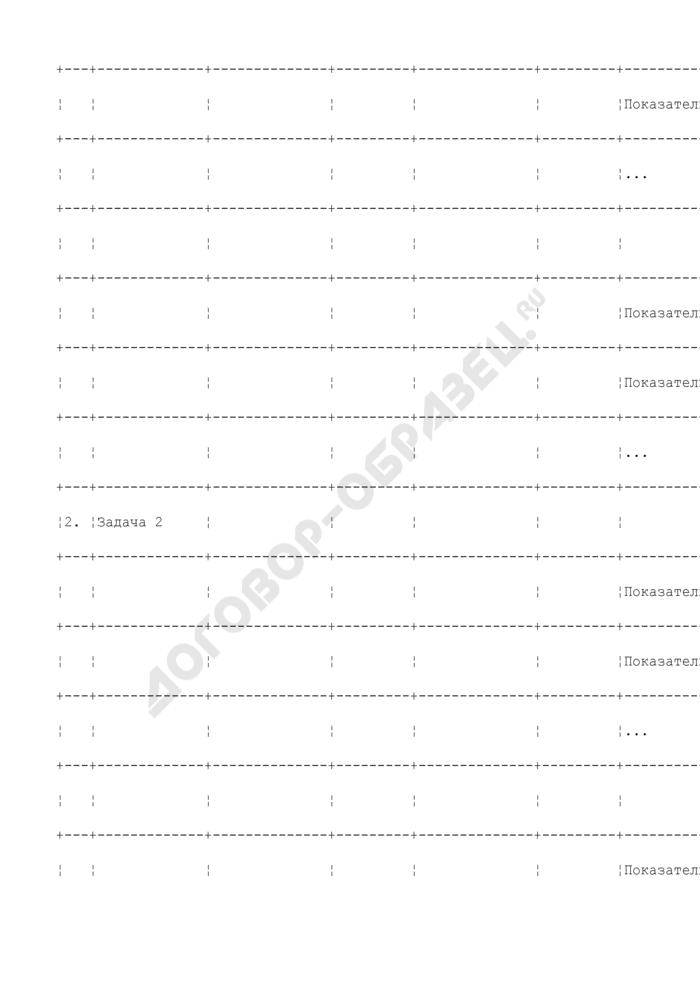 Примерная форма оценки результатов реализации долгосрочной целевой программы Егорьевского муниципального района Московской области. Страница 2