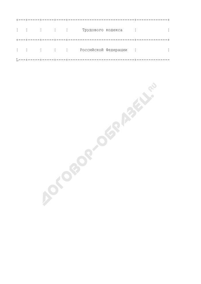 Примерная формулировка записи в трудовую книжку, связанной с прекращением трудового договора по обстоятельствам, не зависящим от воли сторон (лишение работника права на управление транспортным средством, п. 9 ч. 1 ст. 83 ТК РФ). Страница 2