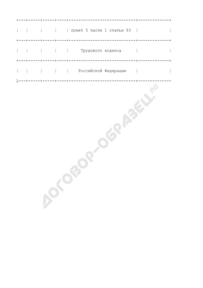 Примерная формулировка записи в трудовую книжку, связанной с прекращением трудового договора по обстоятельствам, не зависящим от воли сторон (признание работника полностью нетрудоспособным, п. 5. ч. 1 ст. 83 ТК РФ). Страница 2