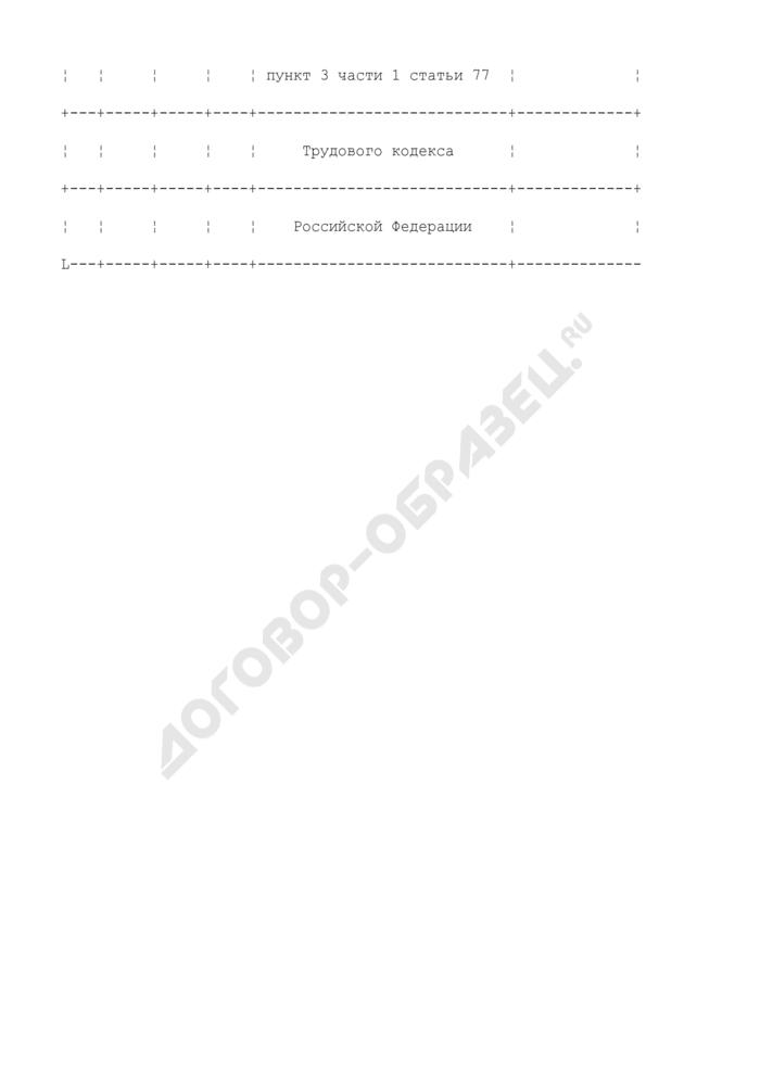 Примерная формулировка записи в трудовую книжку, связанной с расторжением трудового договора по инициативе работника (в связи с зачислением в высшее, среднее специальное или иное учебное заведение, в аспирантуру либо клиническую ординатуру). Страница 2