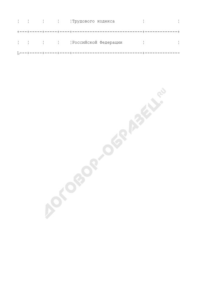 Примерная формулировка записи в трудовую книжку, связанной с расторжением трудового договора по инициативе работника (перевод мужа на другую работу в другую местность). Страница 2