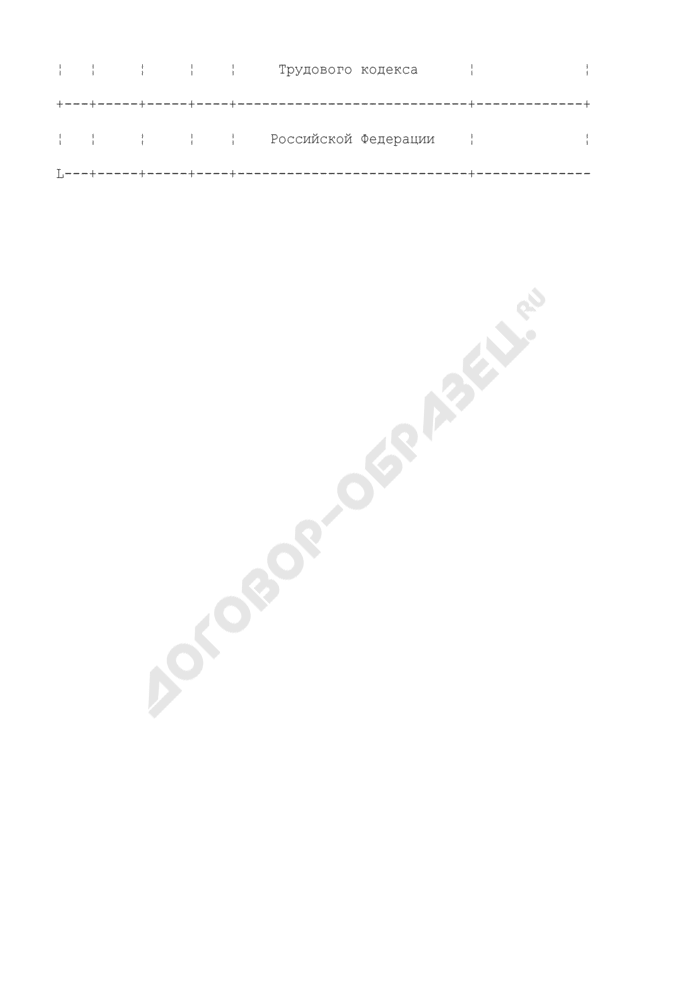 Примерная формулировка записи в трудовую книжку, связанной с прекращением трудового договора по обстоятельствам, не зависящим от воли сторон (смерть работника либо признание его умершим или безвестно отсутствующим, п. 6 ч. 1 ст. 83 ТК РФ). Страница 2