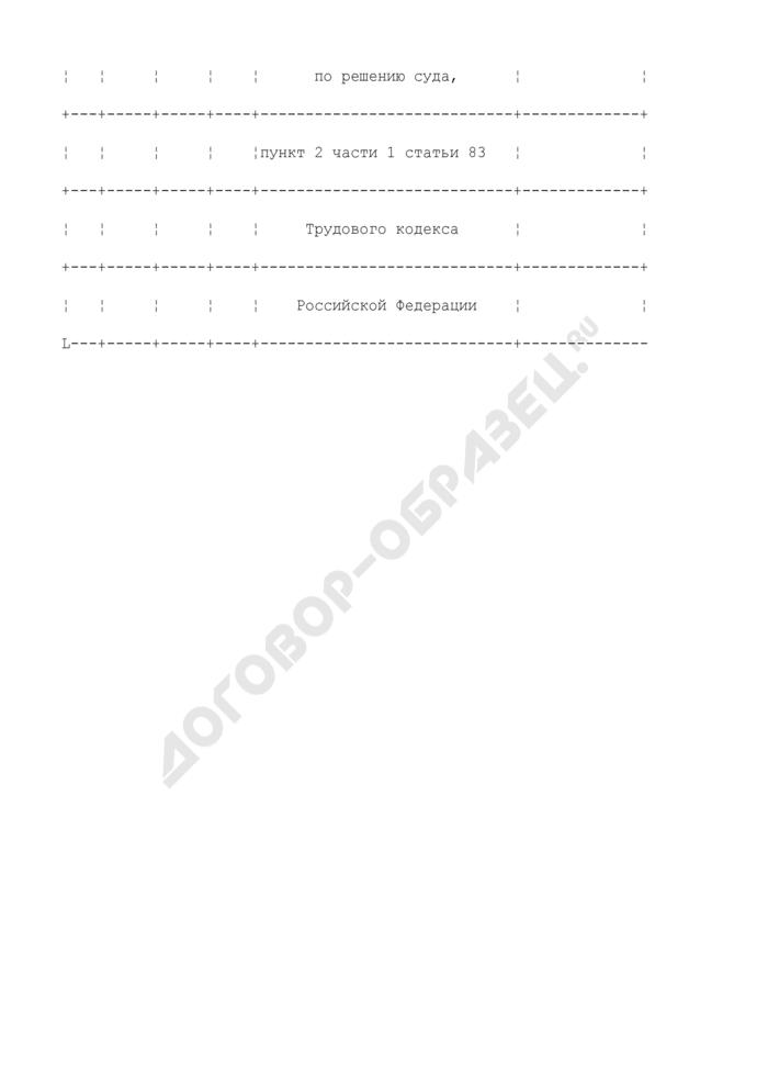 Примерная формулировка записи в трудовую книжку, связанной с прекращением трудового договора по обстоятельствам, не зависящим от воли сторон (восстановление на работе работника, ранее выполнявшего эту работу). Страница 2