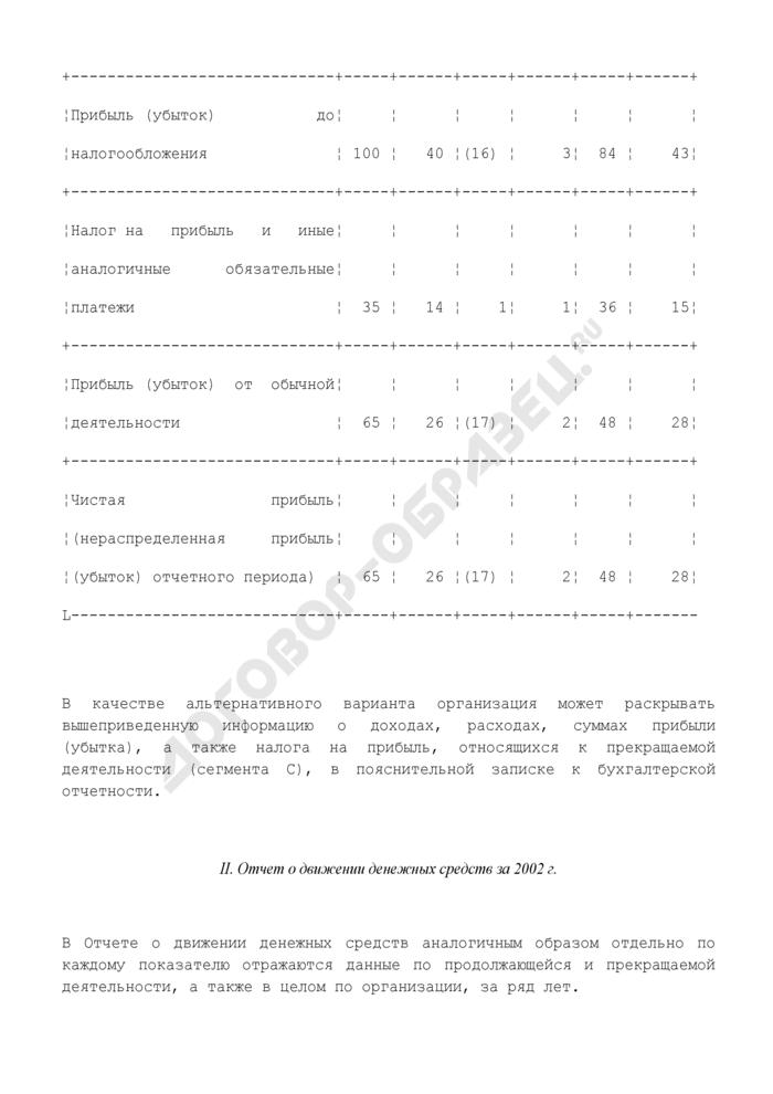 Примеры раскрытия информации по прекращаемой деятельности в бухгалтерской отчетности организации. Страница 3