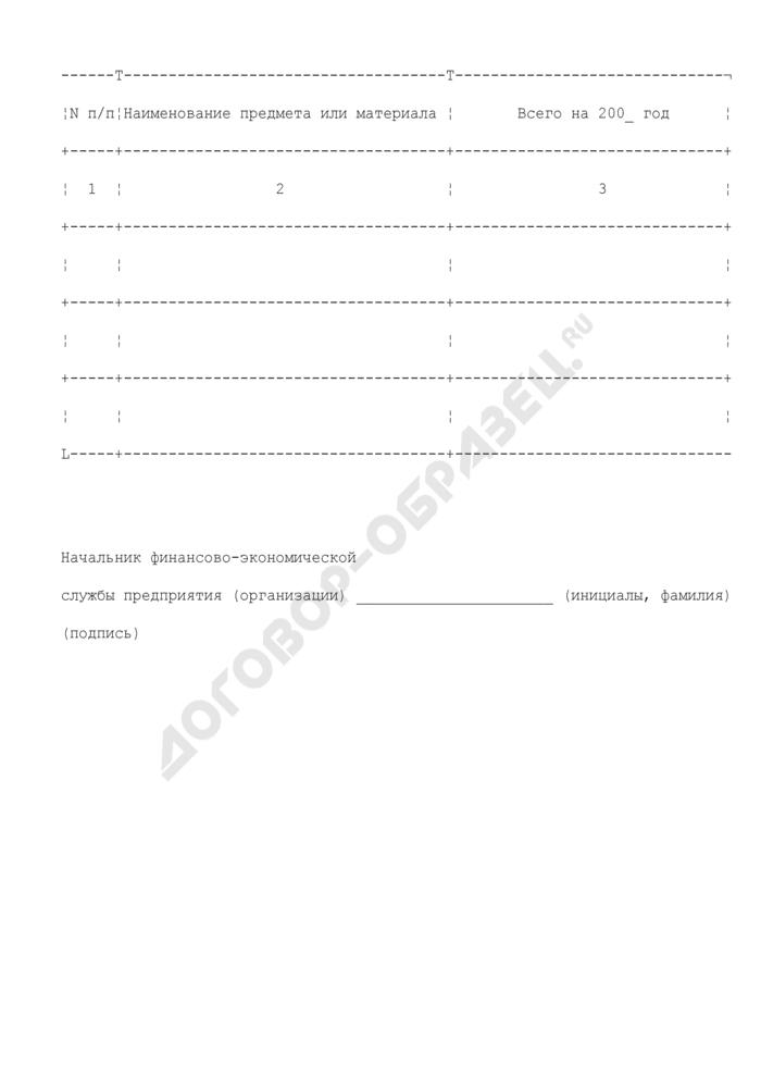 Приобретение предметов снабжения и расходных материалов (приложение к расчету затрат на год по предприятию (организации)). Страница 1