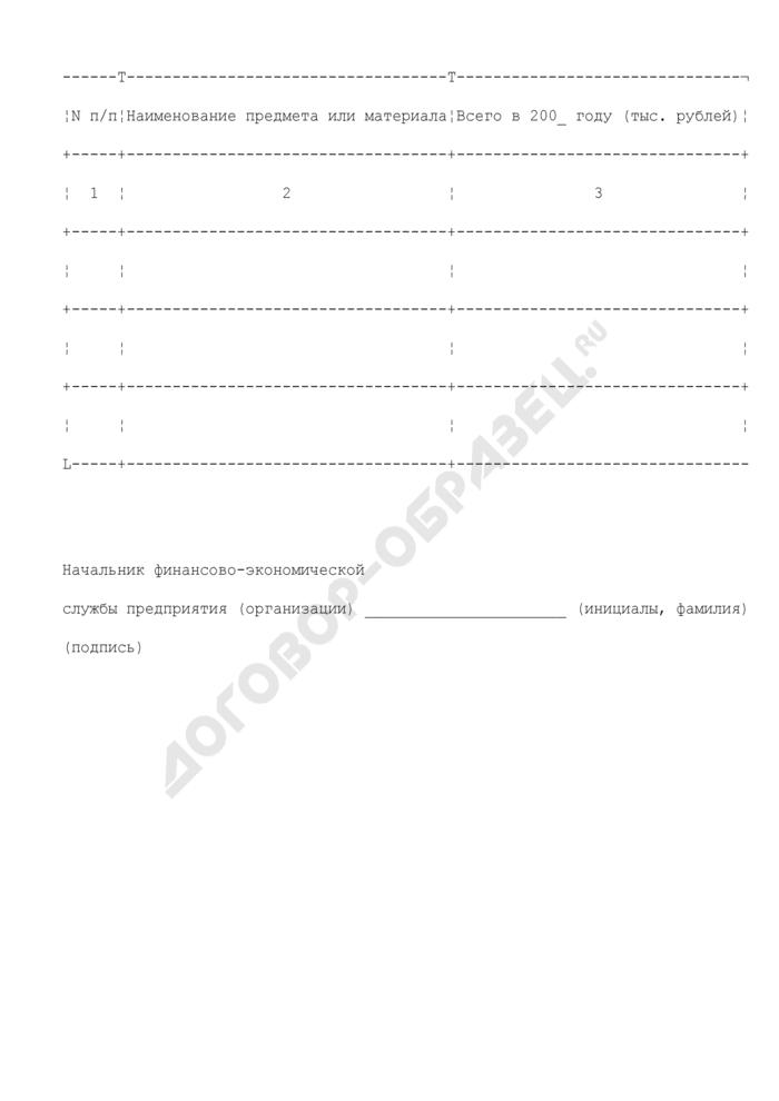 Приобретение предметов снабжения и расходных материалов (приложение к отчету предприятия (организации) об использовании субсидии). Страница 1
