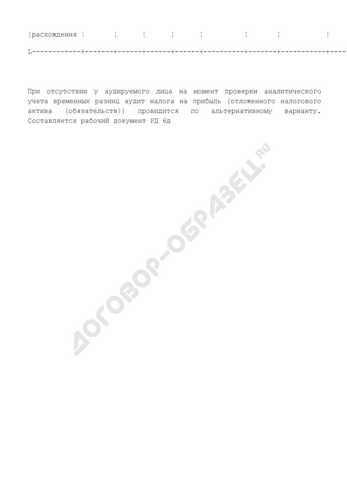 Проверка расчета по формированию и использованию резерва по сомнительным долгам. Страница 3