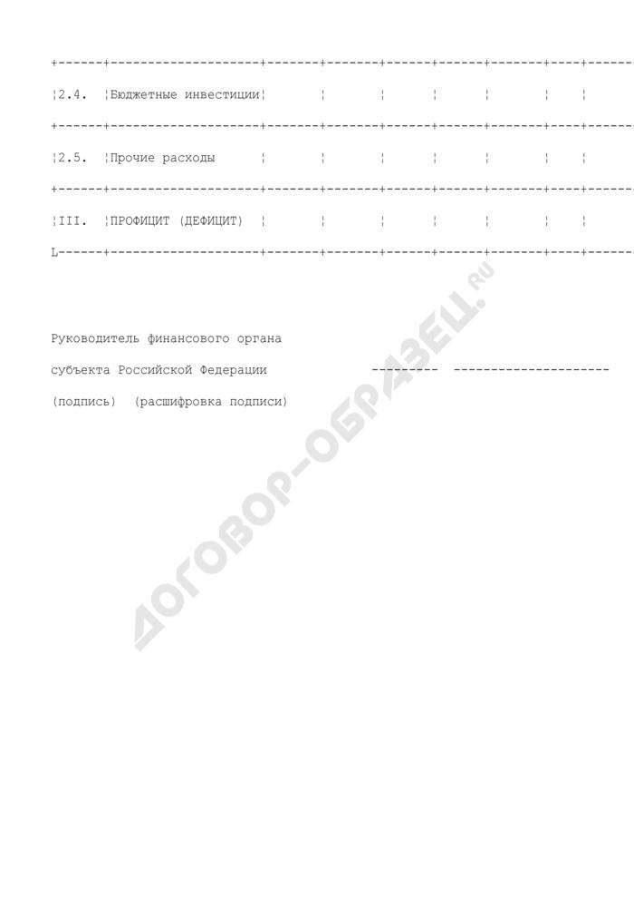Прогноз исполнения консолидированного бюджета субъекта Российской Федерации на 2008 год. Страница 3