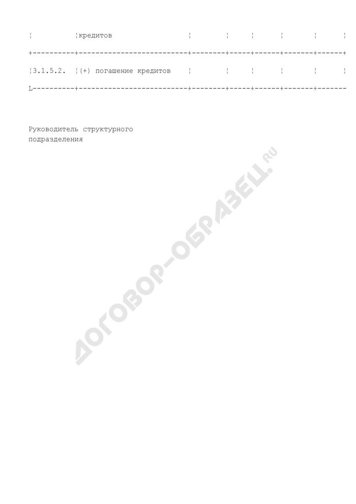 Прогноз кассовых поступлений и кассовых выплат по источникам финансирования дефицита бюджета Московской области. Страница 3