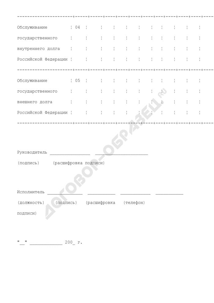 Прогноз Министерства финансов Российской Федерации отдельных кассовых выплат по расходам федерального бюджета на текущий финансовый год с помесячной детализацией. Страница 3