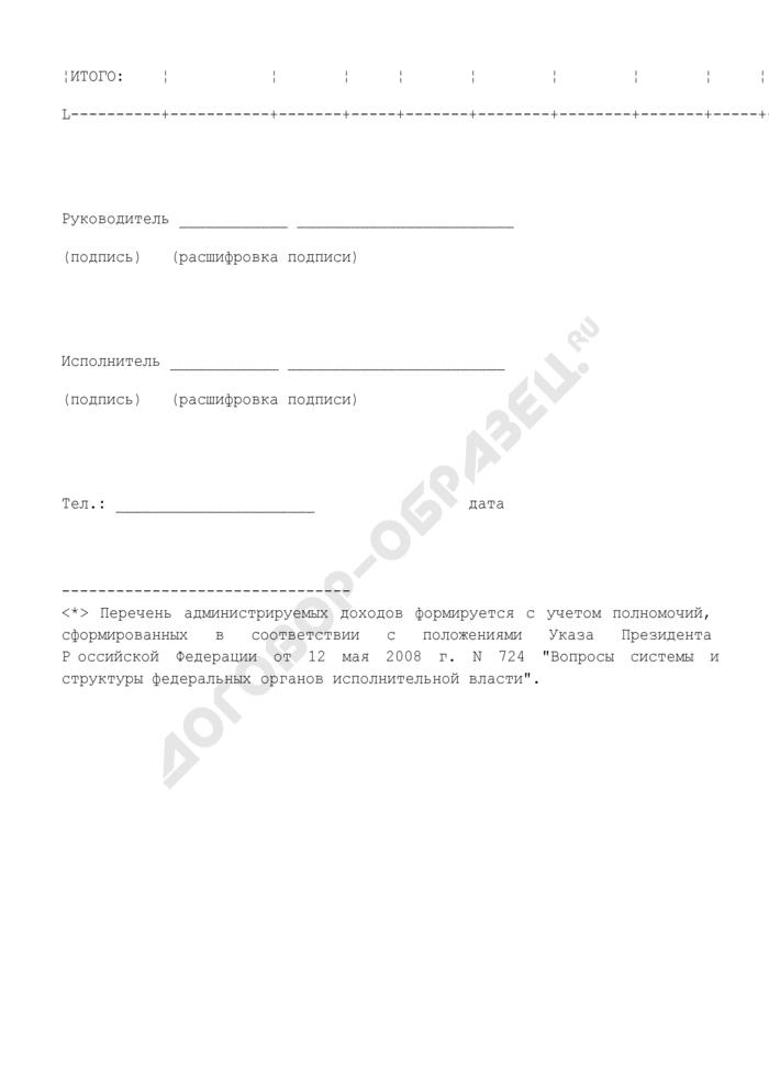 Прогноз поступлений доходов бюджетной системы Российской Федерации, администрируемых администраторами доходов бюджетов Российской Федерации на 2008 - 2011 годы. Страница 3
