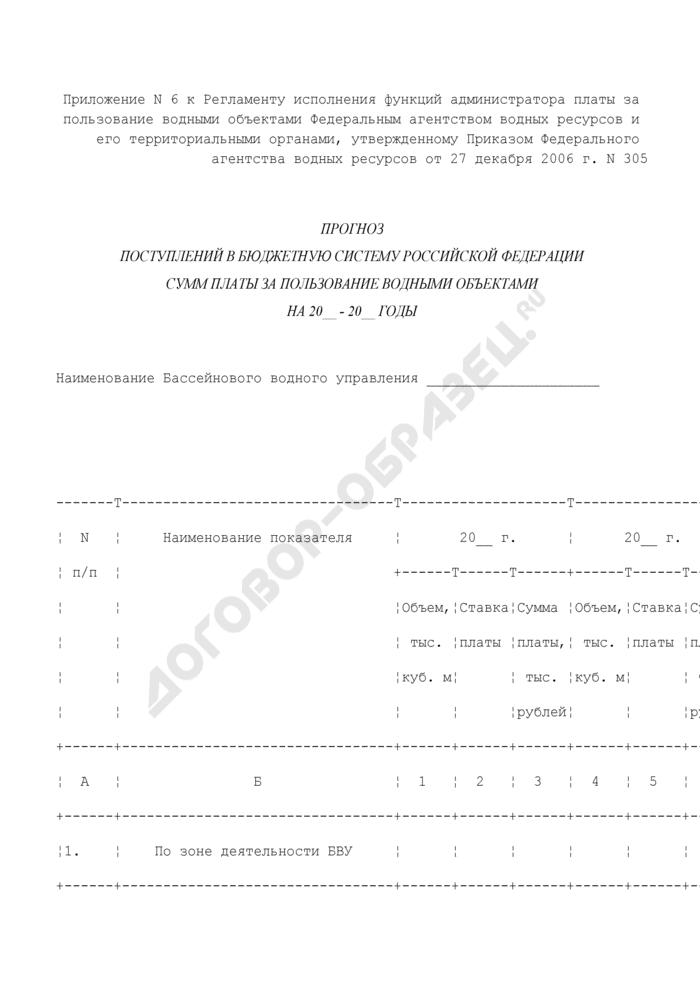 Прогноз поступлений в бюджетную систему Российской Федерации сумм платы за пользование водными объектами. Страница 1