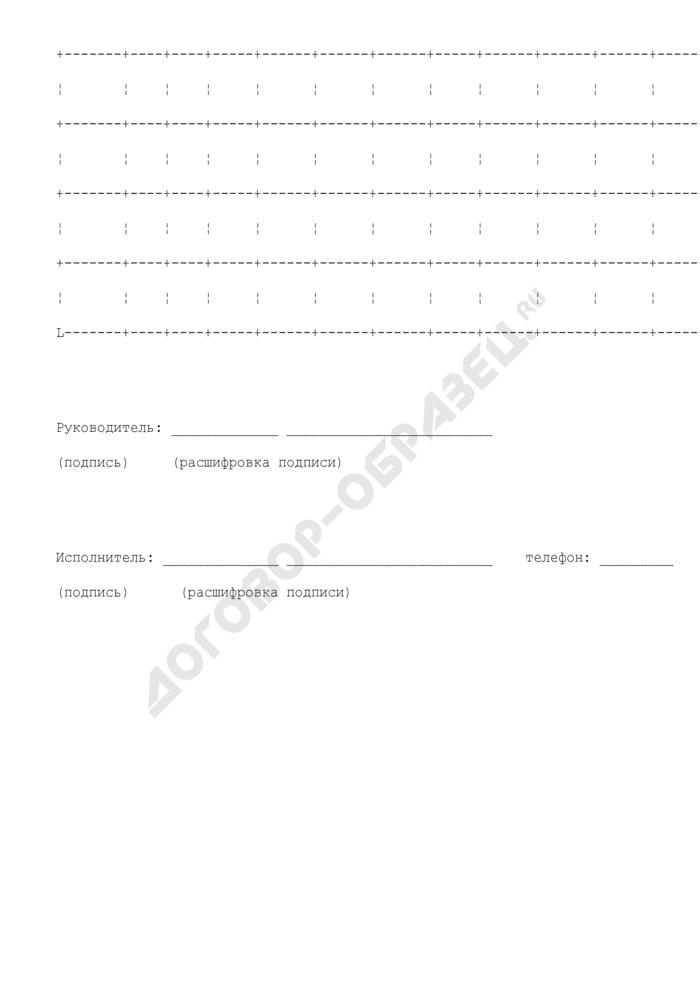 Прогноз поступлений доходов бюджетной системы Российской Федерации. Страница 2