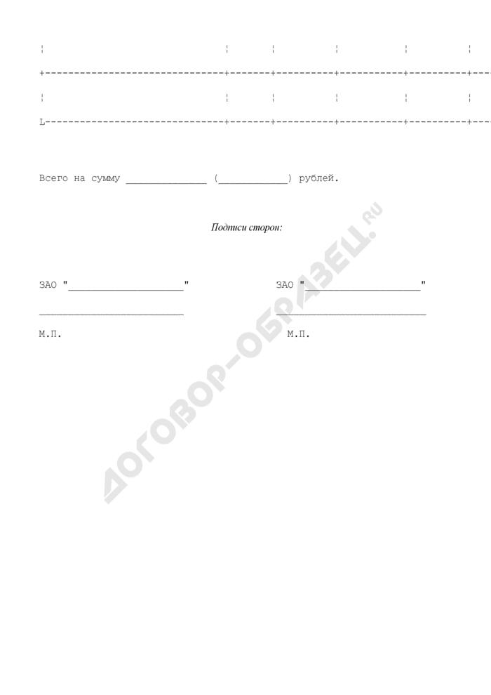 Государственная помощь (приложение к передаточному акту по договору о присоединении закрытого акционерного общества к закрытому акционерному обществу). Страница 2