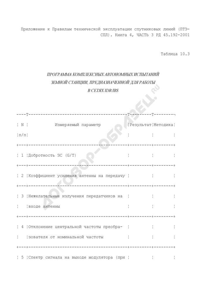 Программа комплексных автономных испытаний земной станции, предназначенной для работы в сетях IDR/IBS (таблица 10.3). Страница 1