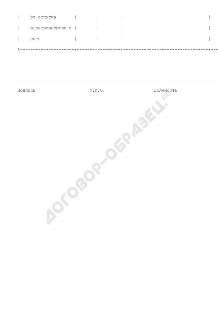 Программа снижения потерь электроэнергии (образец). Страница 3