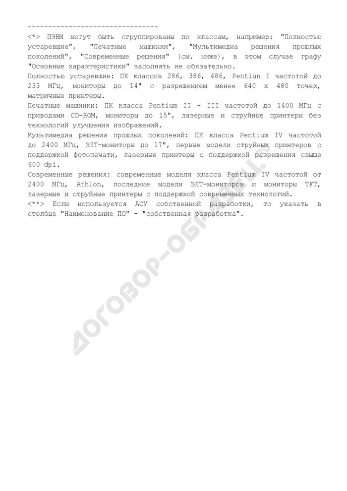 Программно-аппаратный комплекс предприятия, находящегося в сфере ведения и координации Роспрома. Форма N XII/1. Страница 3