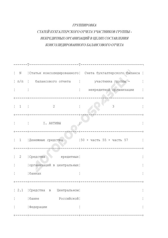 Группировка статей балансового отчета участников группы - некредитных организаций в целях составления консолидированного балансового отчета. Страница 1