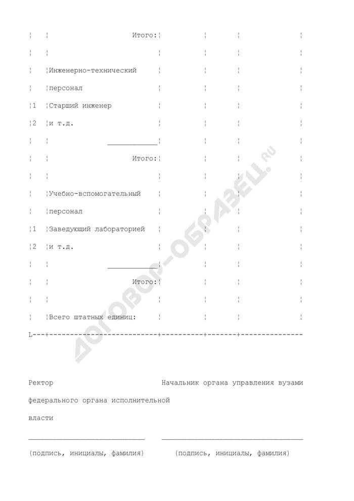 Проект штатного расписания военной кафедры (факультета военного обучения). Страница 2