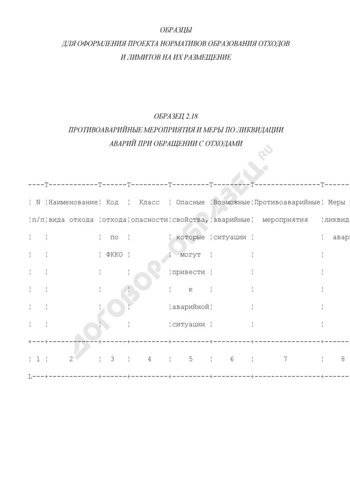 Противоаварийные мероприятия и меры по ликвидации аварий при обращении с отходами (образец). Страница 1