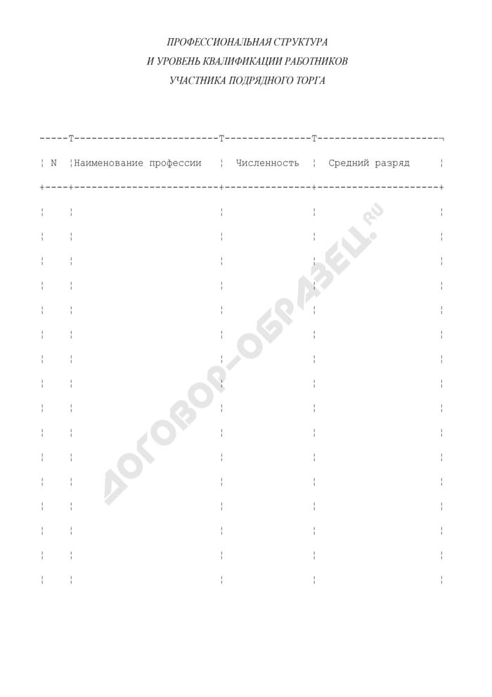 Профессиональная структура и уровень квалификации работников участника подрядного торга (приложение к анкете участника подрядного торга на выполнение строительно-монтажных работ). Страница 1