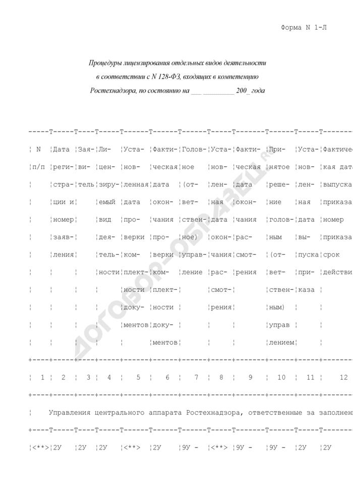 Процедуры лицензирования отдельных видов деятельности, входящих в компетенцию Ростехнадзора. Форма N 1-Л. Страница 1