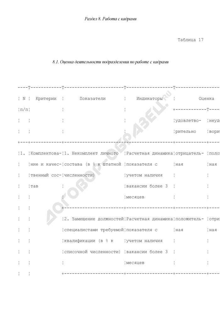 Работа с кадрами. Оценка деятельности подразделения ФМС РФ по работе с кадрами. Страница 1