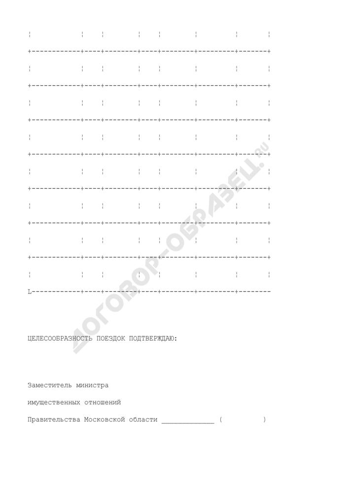 Разъездной лист, подтверждающий фактически произведенные затраты по проведению проверки. Форма N 3. Страница 2
