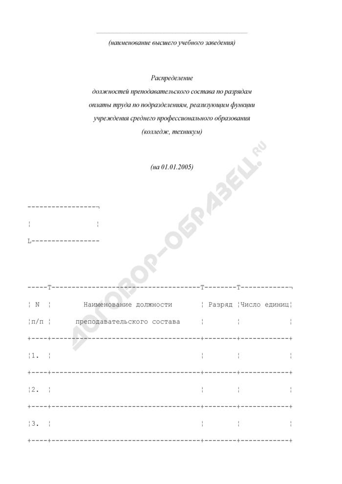 Распределение должностей и численности преподавательского состава по разрядам оплаты труда по подразделениям, реализующим функции учреждения среднего профессионального образования. Страница 1