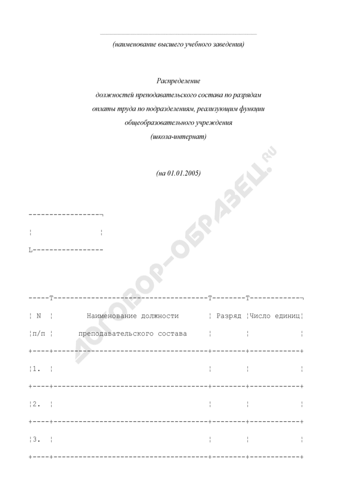Распределение должностей и численности преподавательского состава по разрядам оплаты труда по подразделениям, реализующим функции общеобразовательного учреждения. Страница 1