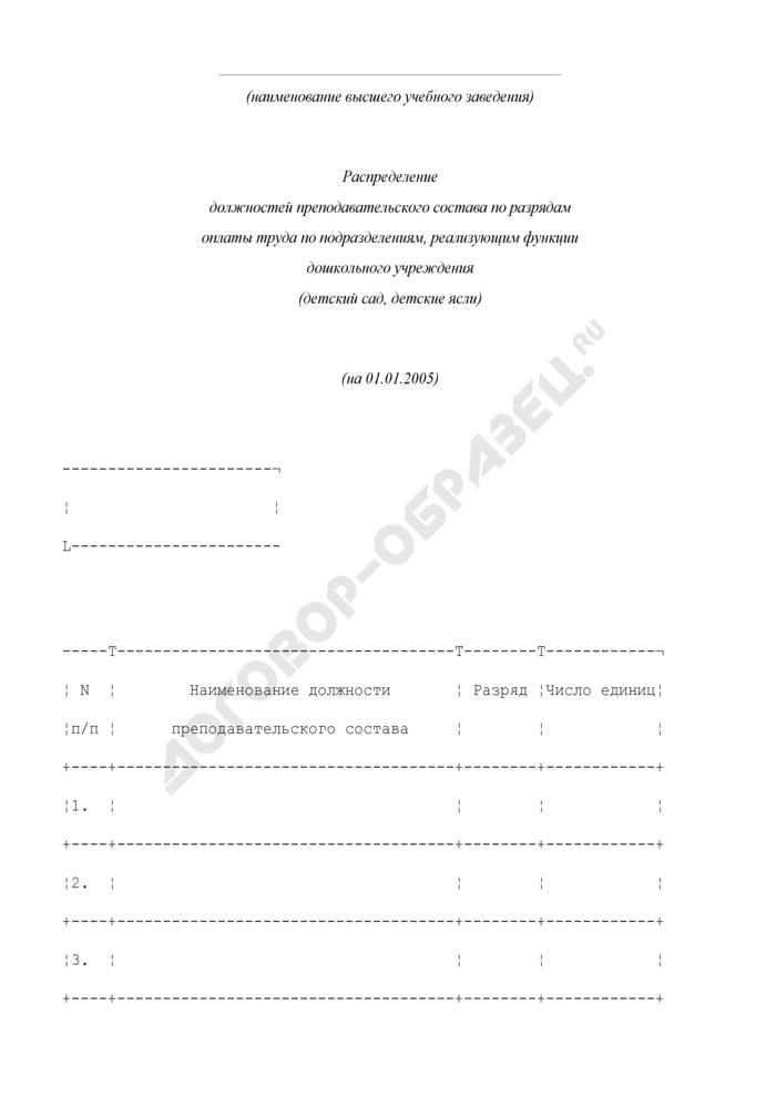 Распределение должностей и численности преподавательского состава по разрядам оплаты труда по подразделениям, реализующим функции дошкольного учреждения. Страница 1
