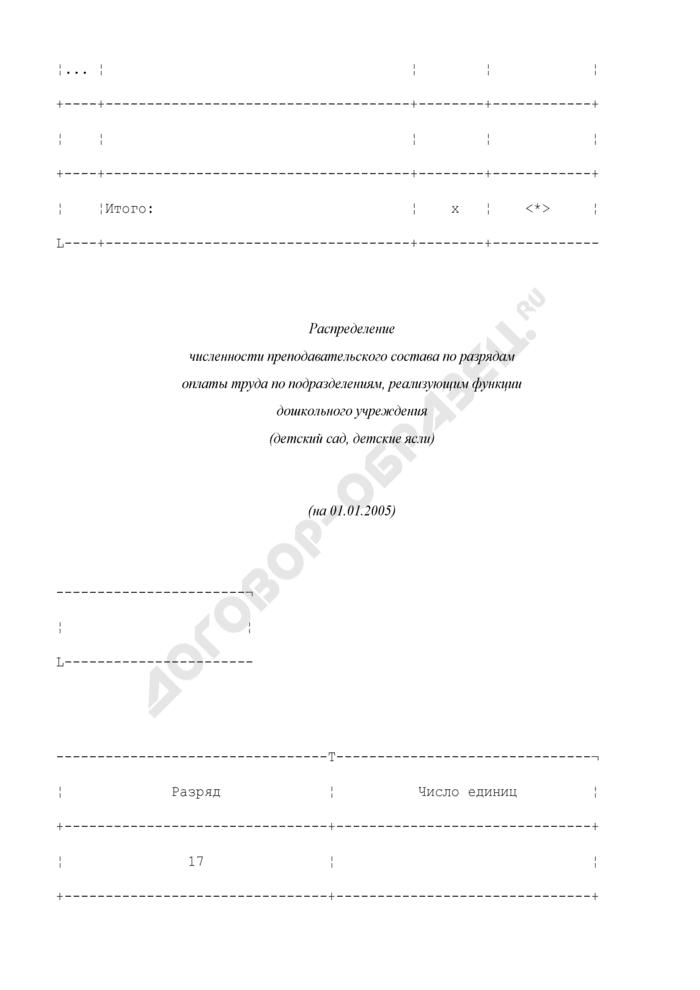 Распределение должностей и численности преподавательского состава по разрядам оплаты труда по подразделениям, реализующим функции дошкольного учреждения. Страница 2