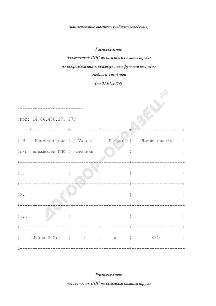 Распределение должностей профессорско-преподавательского состава по разрядам оплаты труда по подразделениям, реализующим функции высшего учебного заведения. Страница 1