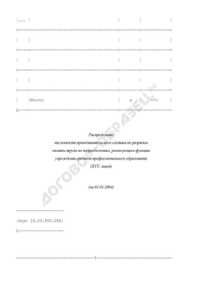 Распределение должностей преподавательского состава по разрядам оплаты труда по подразделениям, реализующим функции учреждения начального профессионального образования (ПТУ, лицей). Страница 2