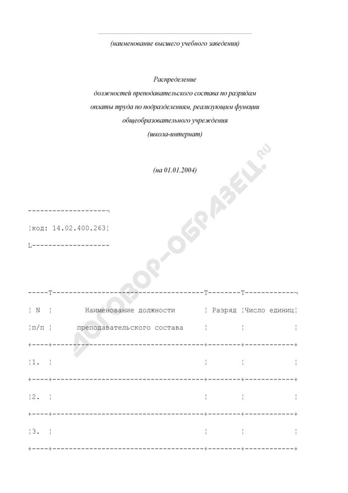 Распределение должностей преподавательского состава по разрядам оплаты труда по подразделениям, реализующим функции общеобразовательного учреждения (школа-интернат). Страница 1